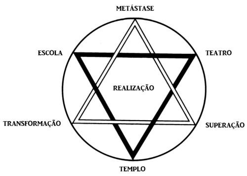 Iniciação (Teúrgica) 11